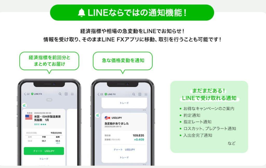 LINE FXは取引タイミングを逃がさない:スマホ操作