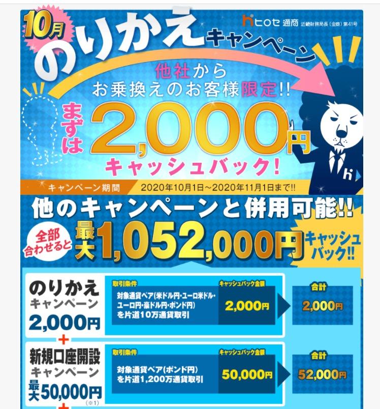 ヒロセ通商の本格派LION FX:キャンペーン