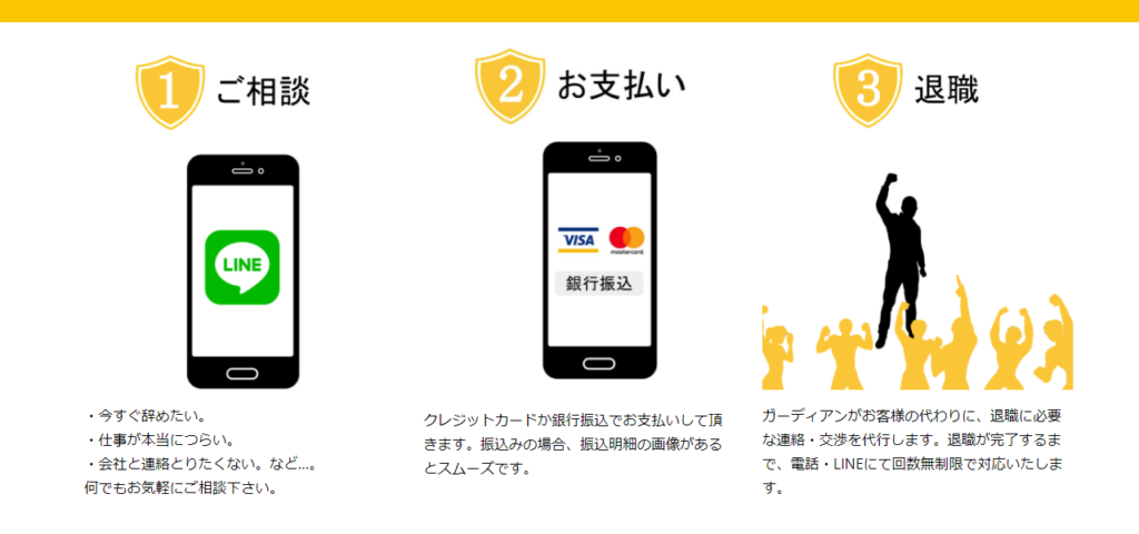 東京労働経済組合【退職代行ガーディアン】:料金