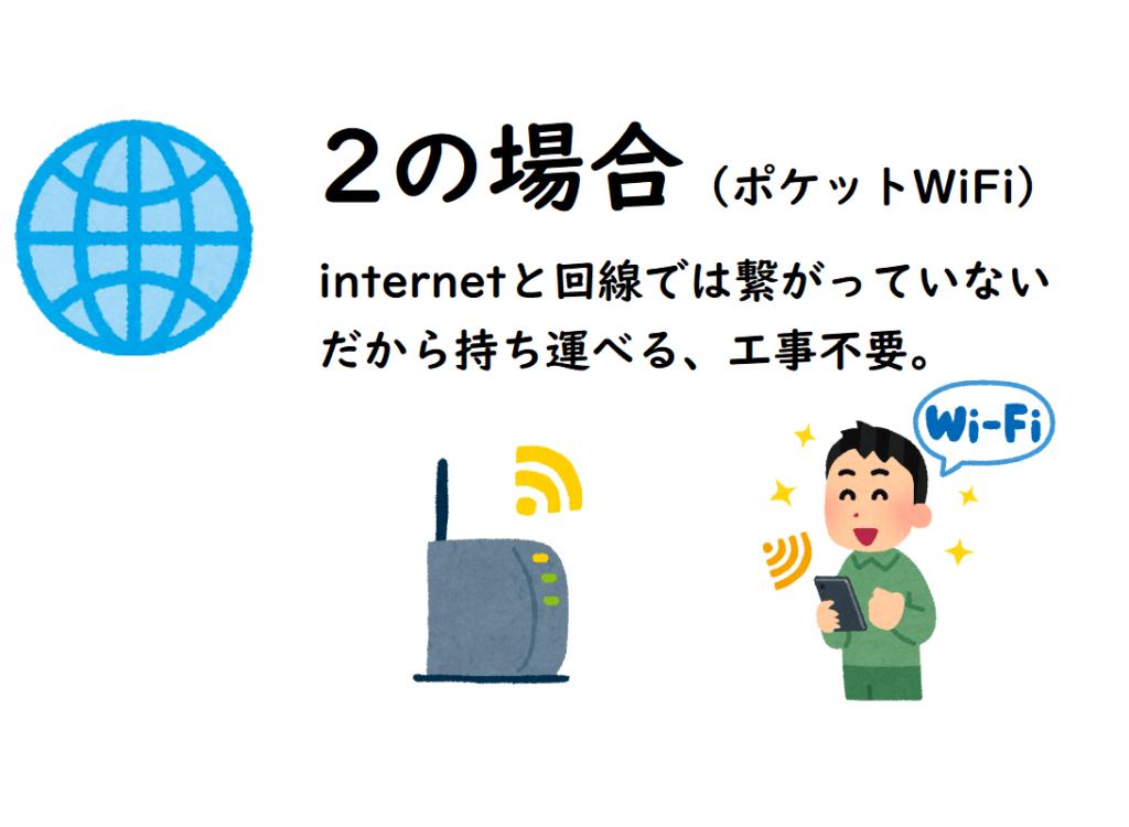 ポケットWiFi 安い!縛り無し!?:ルーター:WiFi
