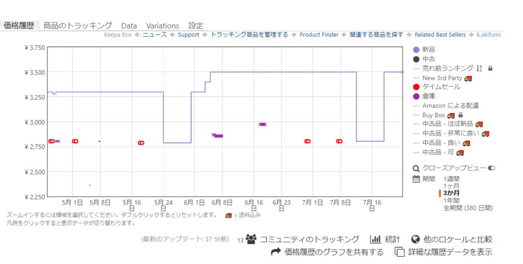 廉価なスマホ用1軸ジンバル(単軸)実力検証:ジンバル価格動向