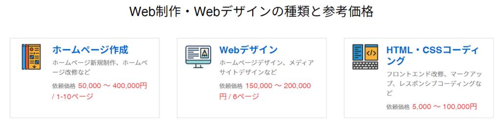 副業で高収入 プログラミングを勉強してガッチリ稼ごう:WEBデザイン
